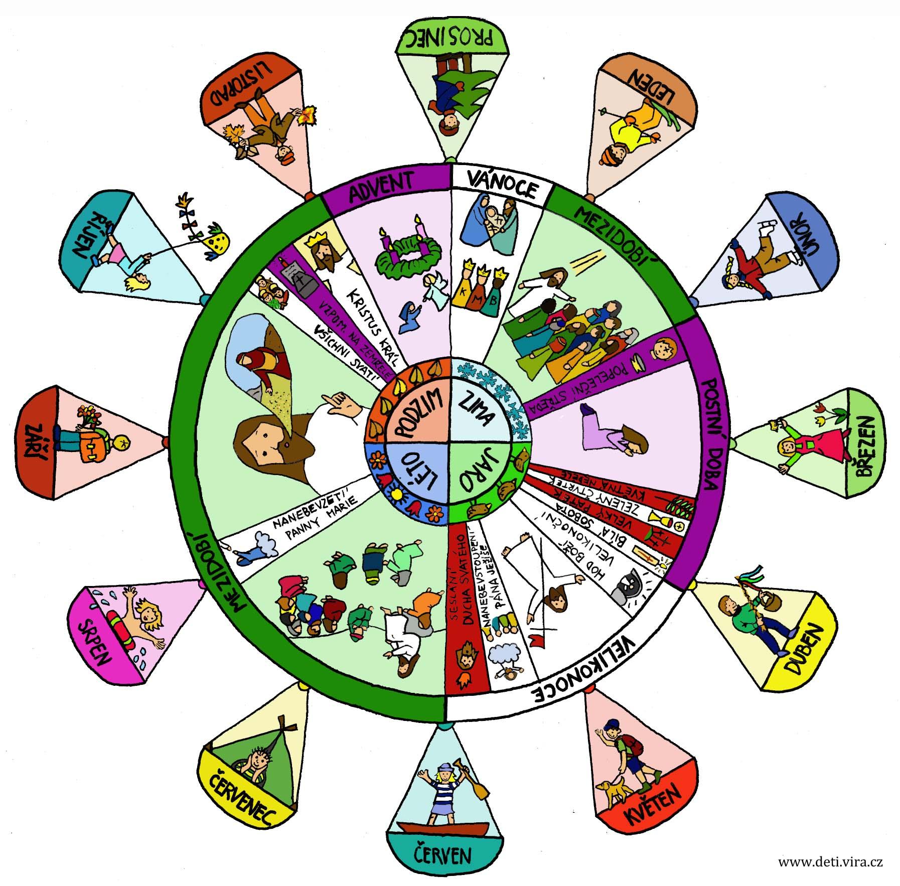 liturgicky kalendar Kalendář   liturgicky kalendar